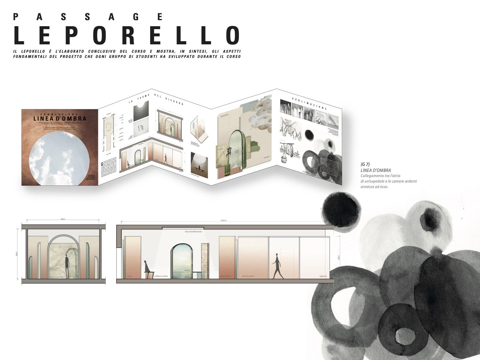 Politecnico Design Degli Interni.Interior Design Politecnico Di Milano